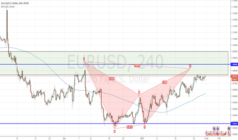EURUSD: Bearish Bat Completion
