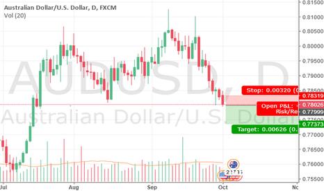 AUDUSD: AUS-USD SHORT-POSITION