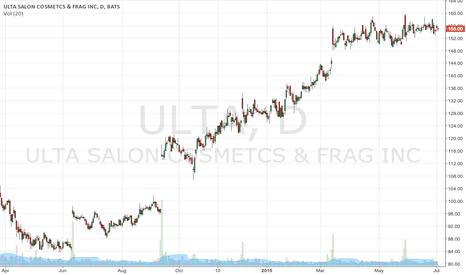 ULTA: Sell Premium