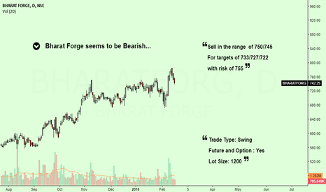 BHARATFORG: Bears will drag it down ???