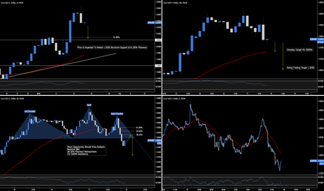 EURUSD: EUR.USD - Day & Swing Trading Short Opportunity