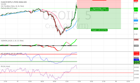 USOIL: Crude Oil Strategy #38