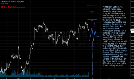 GER30: DAX daily analyses 9 september