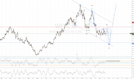 WFM: WFM in weekly triangle, one pop E wave and a move down