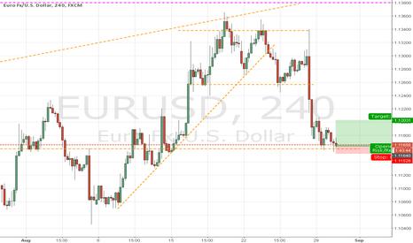 EURUSD: Short term Long opportunity on H4 EU