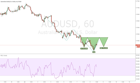 AUDUSD: AUDUSD HEAD AND SHOULDERS REVERSAL