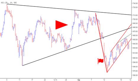 ACC: ACC - Bearish Flag and Triangle