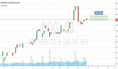 NOG: Buy 3.7  Take Profit 3.77 Stop Loss 3.5