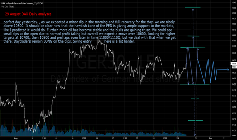 GER30: 29 august DAX daily analyses