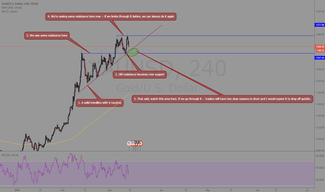 XAUUSD: Gold on an Upward Escalator