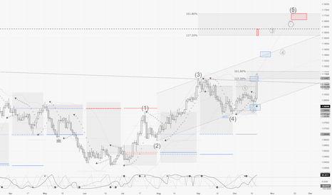 AUDNZD: AUDNZD / D1 : Bull extended wave to come. Time to go leveraged