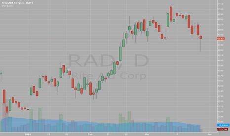 RAD: test