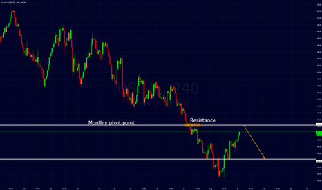 USOIL: crude oil wti, monthly pp could have effect.