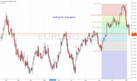 EURUSD: waiting for long