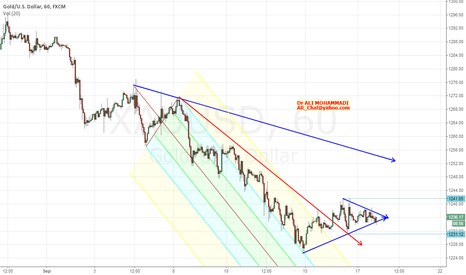 XAUUSD: New Up Trend in GOLD,60 Min