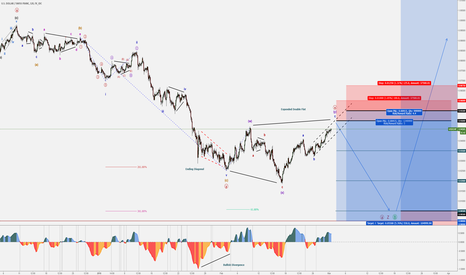 USDCHF: BIG RED BEAR knocking on your door! Part 7 - USD/CHF
