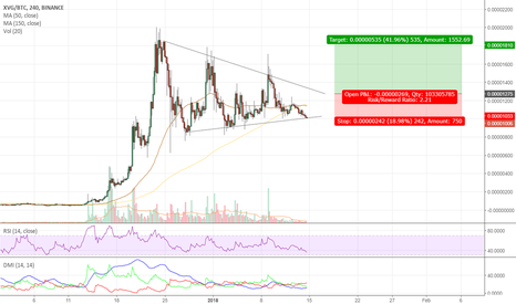 XVGBTC: VERGE - POTENTIAL BREAKOUT AS PRICE REACHES END OF FLAG