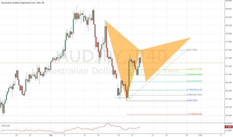 AUDJPY: Gartly combination with DB. Be consistent!