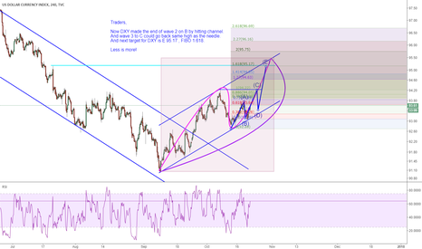 DXY: DXY:  next target for DXY is E 95.17 , FIBO 1.618.