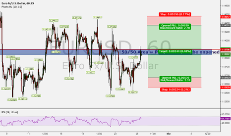 EURUSD: This is your value 1.137...