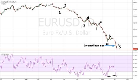 EURUSD: 5-wave potential completion EURUSD part 2