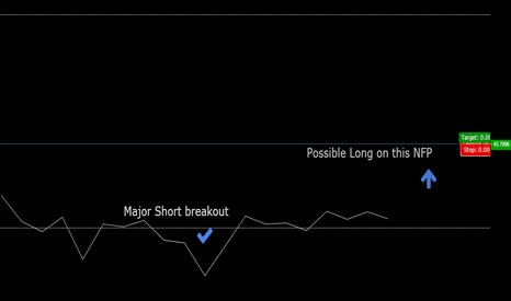 EURUSD: October 7 NFP: Are you ready? Will tell whether Short or Long!