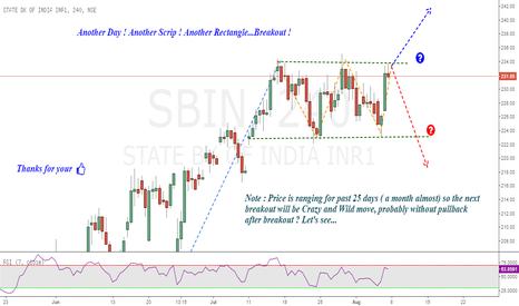 SBIN: SBI : Rectangular Ranging - Waiting for Breakout !
