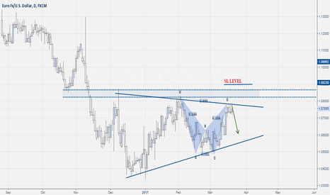 EURUSD: Eur-Usd Sell Pattern
