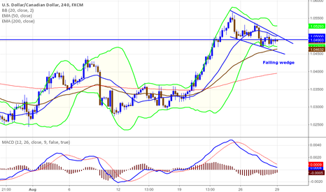 USDCAD: USDCAD 4 Hour TF Falling Wedge... 70 pip Target