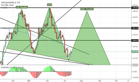 GOLD: Big GOLD Overview