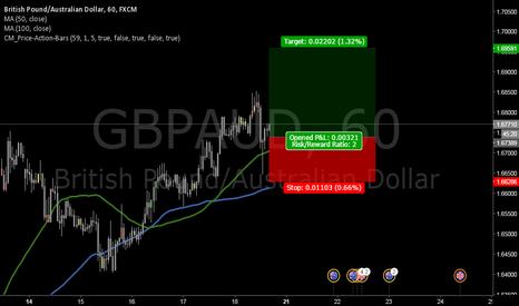 GBPAUD: GBPAUD Long Simple Price Action