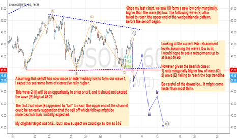 USOIL: Oil sell off down to $38?