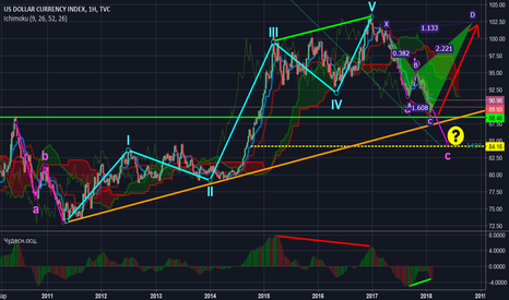 DXY: DXY GLOBAL