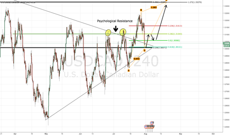 """USDCAD: 7/31/16 - USD/CAD - LONG - """"ABC PATTERN COMPLETETION"""""""