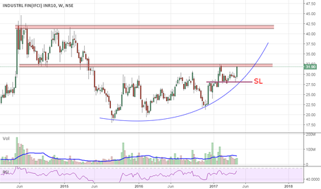 IFCI: IFCI about to BO intermediate resistence 32.5 and heading to 42