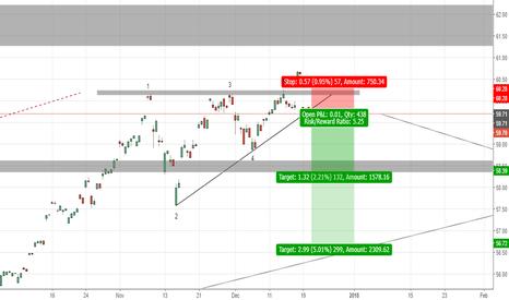 EWJ: EWJ(4hr chart). At resistance, Bearish Bat, AB=CD.