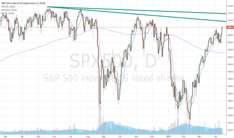 SPX500: Not too hard a run to 2095 or 2117?