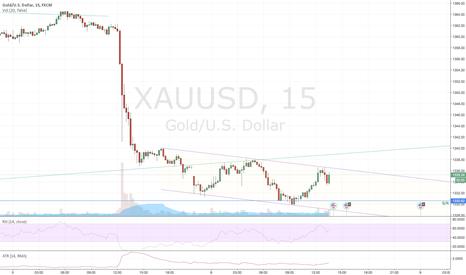 XAUUSD: Gold in bearish channel