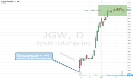 JGW: JG IPO