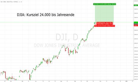 DJI: DJIA: Unstoppable. Kursziel 24.000