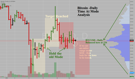 Tradingview free stock charts and forex charts online
