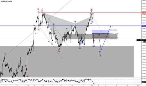 USDCAD: Short subminuette Wave (v)