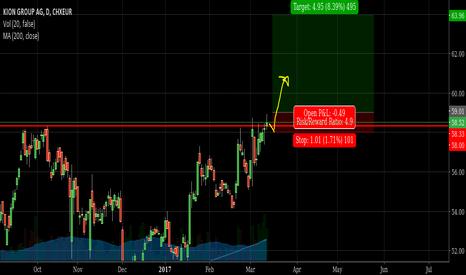 KGX: KION uptrend continuation above previous high
