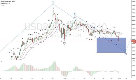 USDRUB_TOM: Доллар/Рубль