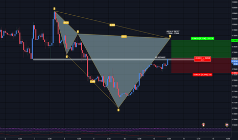 GBPCAD: GBPCAD Long And Short Opoortunity