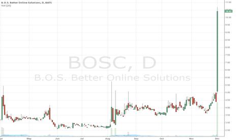 BOSC: BOSC