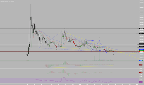 BLKBTC: Has Blackcoin Bottomed Out?