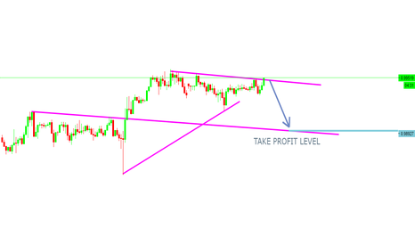 USDCHF: Sell usdchf .. time to short