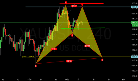 XAUUSD: nice long postion on gold