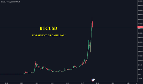 BTCUSD: WHAT DID YOU LEARN FROM DOTCOM BUBBLE ? BTC